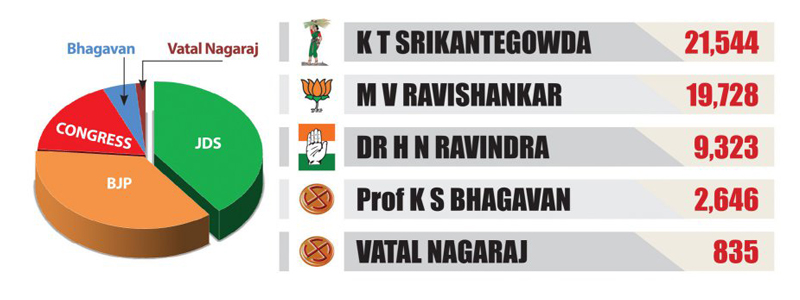 MLC_Election_results
