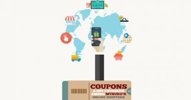Coupons-Online-Shopping